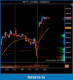 T For Trading-nifty_i-15-min-12_28_2012.png