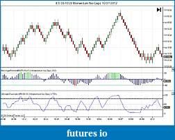 eministrategies.com-es-03-13-1-momentum-no-gap-12_27_2012.jpg