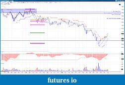 Holy Grail on FDAX II-9th-nov-2012-2-min-1st-losing-trade.jpg