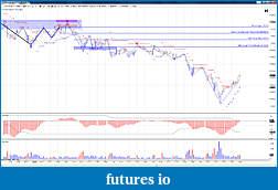 Holy Grail on FDAX II-9th-nov-2012-2-min-2nd-losing-trade.jpg