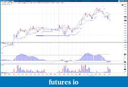 Holy Grail on FDAX II-23rd-nov-2012-15-min-long.jpg