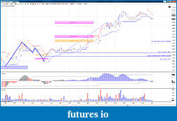 Holy Grail on FDAX II-23rd-nov-2012-3-min-analysis.jpg