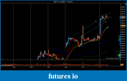 T For Trading-nifty_i-15-min-1_1_2013.png