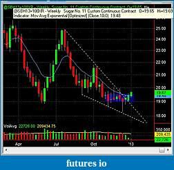 Swing Trading Futures-sb_w_2013_01_02.jpg