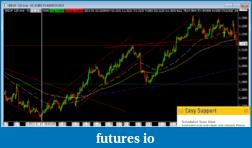 EURUSD 6E Euro-2013-01-02_1909.png