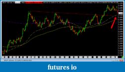 EURUSD 6E Euro-2013-01-02_1909_001.png