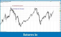 Charting-2.jpg