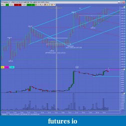 Wyckoff Trading Method-es-pnf-03012013.png