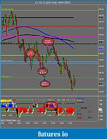 Crude Oil trading-cl-02-13-233-tick-03_01_2013-last-trade.jpg
