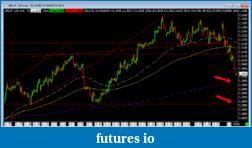 EURUSD 6E Euro-2013-01-03_1716.png