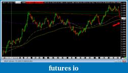 EURUSD 6E Euro-2013-01-03_1717.png