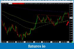 EURUSD 6E Euro-2013-01-03_1718.png
