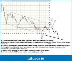 Wyckoff Trading Method-image11.jpg