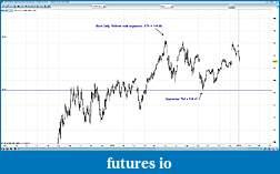 Charting-1bund.jpg
