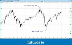 Charting-1es.jpg
