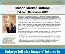 CL Light Crude Analysis TPO/MP/VWAP/VPOC-mesch-market-outlook-2012-12.pdf
