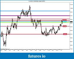 Crude Oil trading-cl-02-13-240-min-04_01_2013-levels.jpg