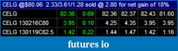 Diagonals instead of verticals-celg_dia_spread_closed_on_2013-01-03_-18-_gain.png