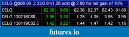 Day Trading Options-celg_dia_spread_closed_on_2013-01-03_-18-_gain.png