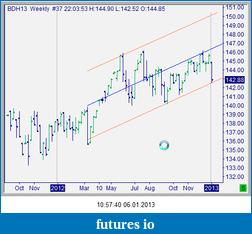 Bund Future 16/11-snag-06.01.2013-10.57.40.png