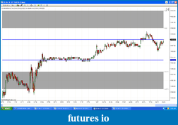 AR01 Price Area Journal (Not a trading journal)-picture-1.png