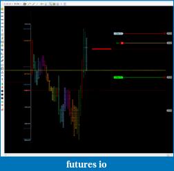 CL Light Crude Analysis TPO/MP/VWAP/VPOC-g2.png