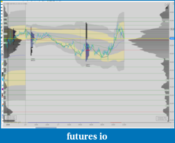 CL Light Crude Analysis TPO/MP/VWAP/VPOC-g3.png