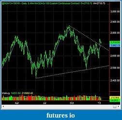 Swing Trading Futures-nq_d_2013_01_08.jpg