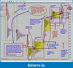 CL Market Profile Analysis-31710-24hr-profile.jpeg