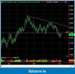 Swing Trading Futures-cc_d_2013_01_07.jpg