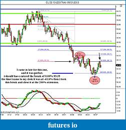 Crude Oil trading-cl-02-13-233-tick-08_01_2013-first-trade-late-.jpg