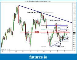 Crude Oil trading-cl-02-13-weekly-week-37_2010-week-2_2013-jd.jpg