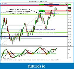 Crude Oil trading-cl-02-13-233-tick-09_01_2013-first-trade.jpg