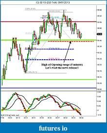 Crude Oil trading-cl-02-13-233-tick-09_01_2013-news-release.jpg