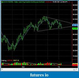 Swing Trading Futures-lh_d_2013_01_09.jpg