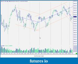 Bund Future 16/11-snag-09.01.2013-22.07.27.png
