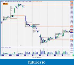 Bund Future 16/11-snag-09.01.2013-22.13.04.png