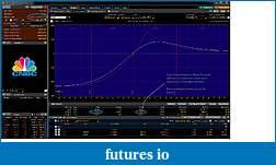 Day Trading Options-celg_3.jpg
