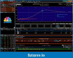 Day Trading Options-celg_4.jpg