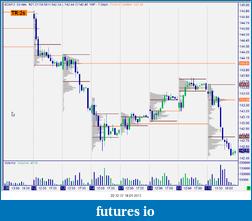 Bund Future 16/11-snag-10.01.2013-22.32.37.png