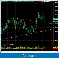 Swing Trading Futures-fc_d_2013_01_11.jpg