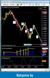 shodson's Trading Journal-6e-wave5-ahead.png