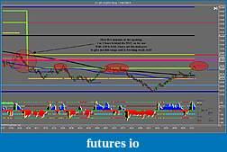 Crude Oil trading-cl-02-13-233-tick-11_01_2013-opening-range-1.jpg