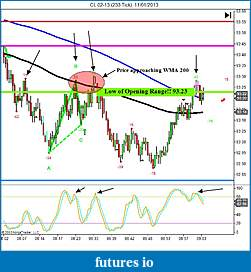 Crude Oil trading-cl-02-13-233-tick-11_01_2013-tests.jpg