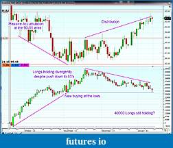 Selling Options on Futures?-oil-big-picture.jpg