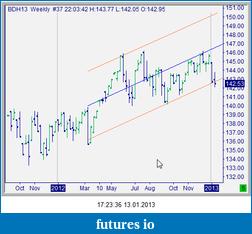 Bund Future 16/11-snag-13.01.2013-17.23.36.png