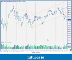 Bund Future 16/11-snag-13.01.2013-17.05.54.png