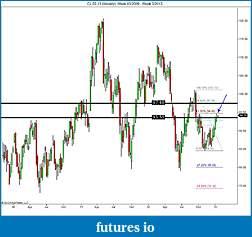 Crude Oil trading-cl-02-13-weekly-week-45_2009-week-3_2013.jpg