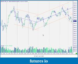 Bund Future 16/11-snag-14.01.2013-22.14.15.png