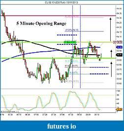 Crude Oil trading-cl-02-13-233-tick-15_01_2013-5-min-.jpg
